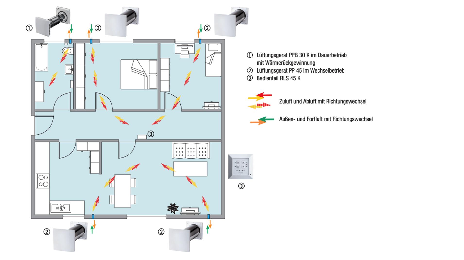 Lüftungs-Set für eine 3-Zimmer Wohnung