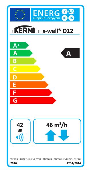 Set 6 x Kermi x-well D12 Lüfter inklusive Steuerung, Sensoren,Rohbauset